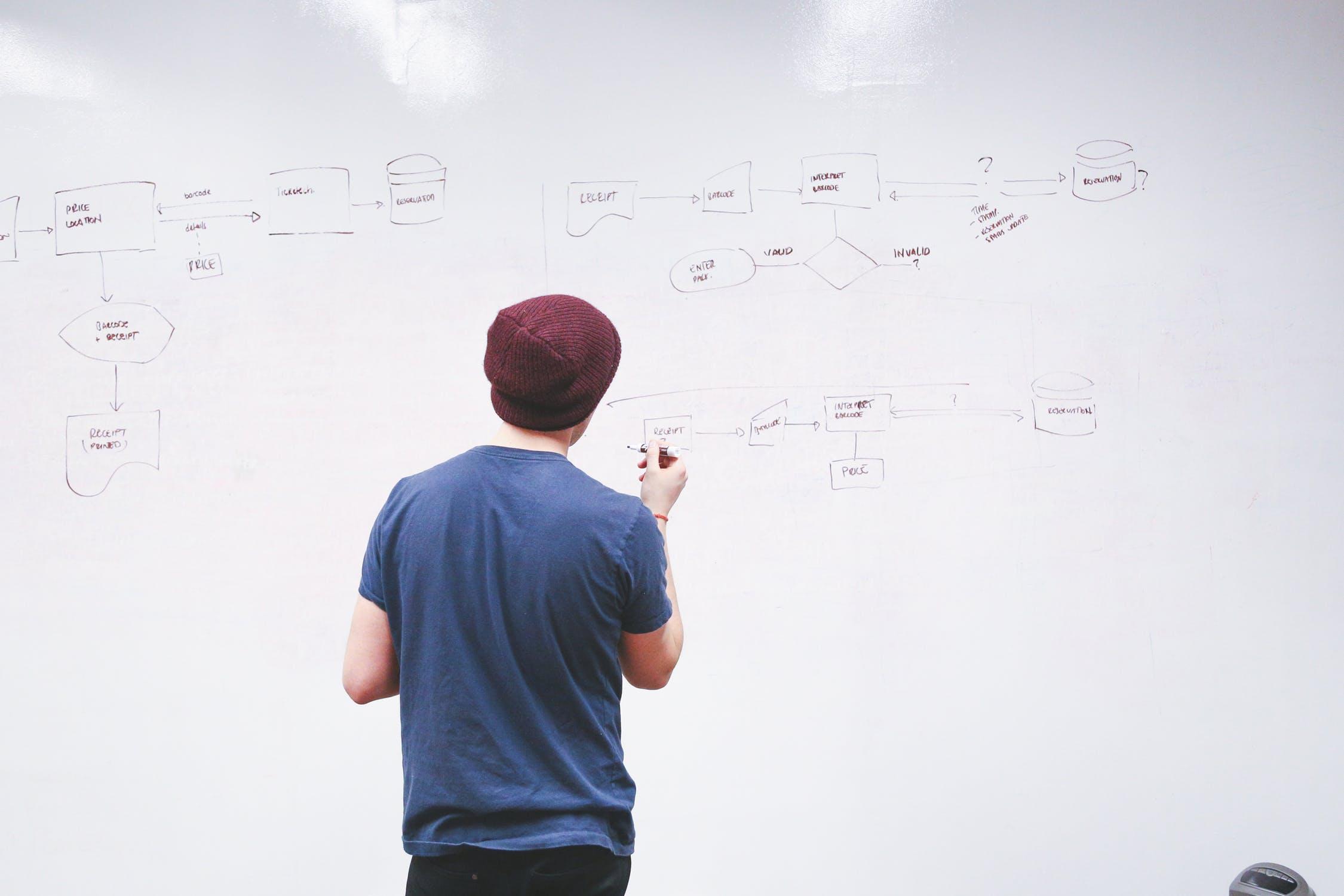 bando Startup innovative 2020